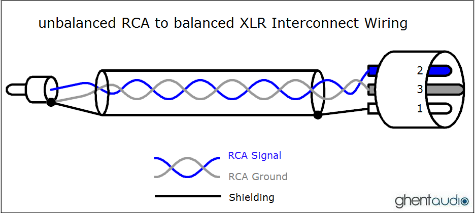 rca xlr ghentaudio a15 canare l 4e6s rca to xlr interconnect audio cable xlr to rca wiring diagram at webbmarketing.co